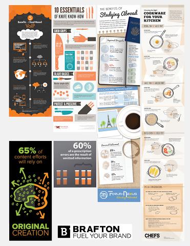 brafton infographic example