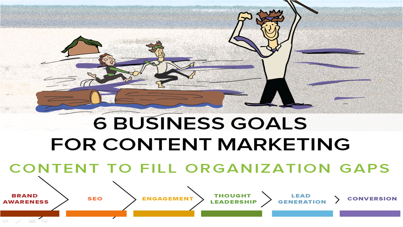 6 Business Goals for Content Marketing
