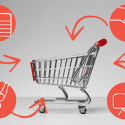 B2B Purchases through Content