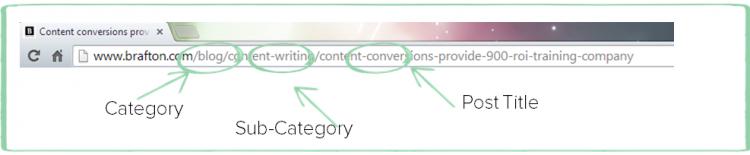 Breadcrumb URL Example