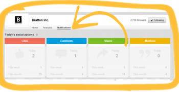 LinkedIn is making it easier for marketers to measure influence so you can capitalize on those connections.