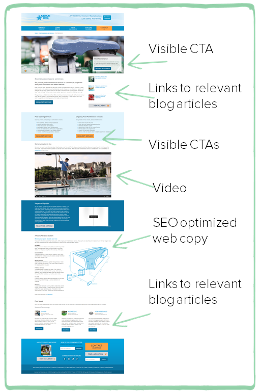 Optimized Search Landing Page