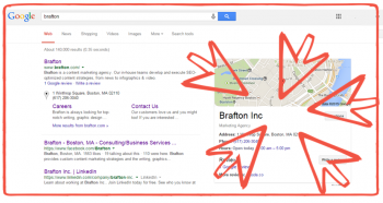 A three-step success model to earn clicks through Google's Knowledge Graph.