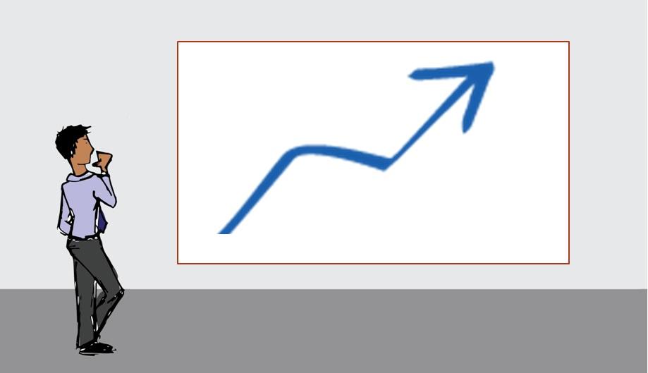 Measuring content ROI