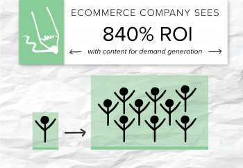 An ecommerce company worked with Brafton to build a demand generation content marketing strategy that generated significant revenue.