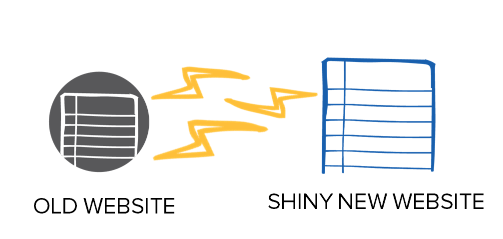 Redirect traffic to your new website