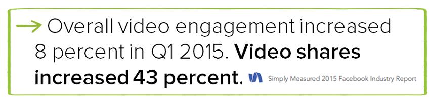 Simply Measure Facebook Video Stat