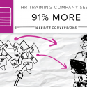 HR Training company success story
