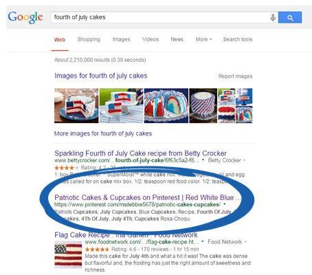 Pinterest in Google Serps