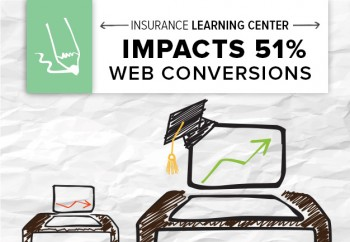 Here's how an insurance company supplemented its existing blog with a learning center that focused on content for SEO and saw major results.