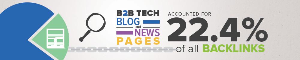 brafton b2b tech backlink infostat 4