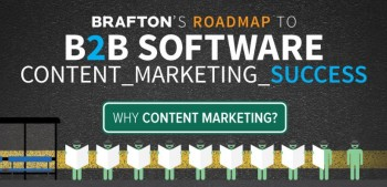 A breakdown of the best B2B tech content marketing timeline, including when to try different formats in your strategy. Based on numbers and hundreds of real world success stories.