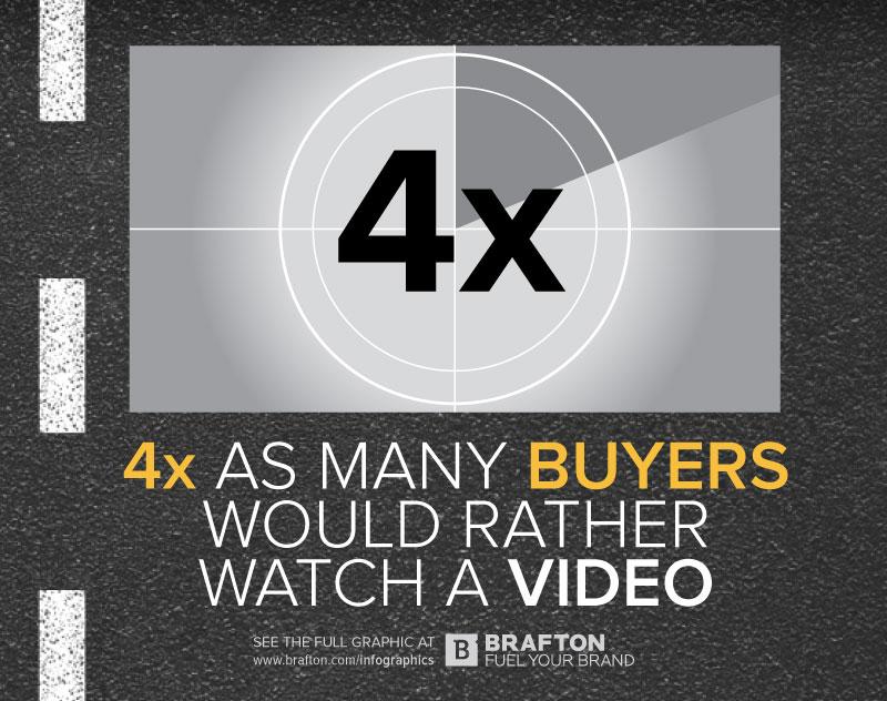 B2BTech_Video