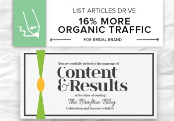 Here's a look at the content marketing strategy Brafton provided for a bridal brand to drive more traffic in this competitive space.