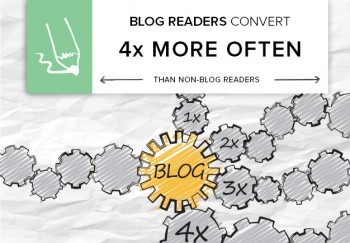 Blogging for conversions? Here's the strategy we suggest.