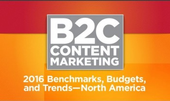 Quick, actionable highlights from the 2016 marketing trends outlined in Content Marketing Institute's newly published State of B2C Content.