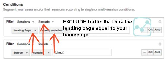 Google Analytics Segmenting Exclude