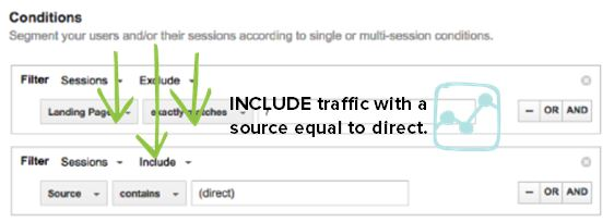 Google Analytics Segmenting Include
