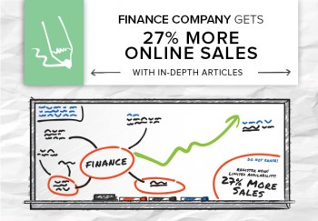 Case study features data from a finance company that drove 27% more online sales with longform content and in-depth articles.