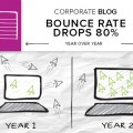 SuccessStory_80LessBounce (2)