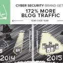 SuccessStory_172BlogTraffic (2)