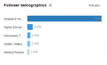 linkedin demographics 2