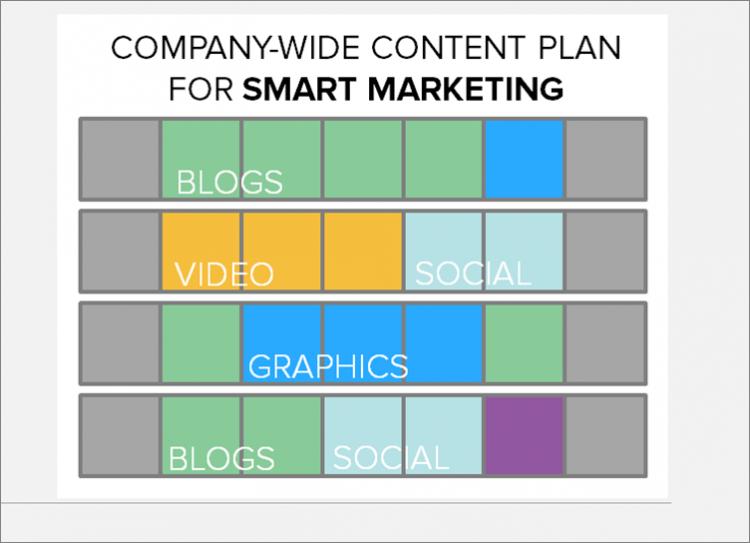 Company Content Plan