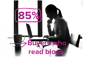 Blogs are a go-to resource for buyers in the research stage.