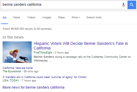 "Searching ""bernie sanders california"" brings up a preview of Google News results on the main SERP."