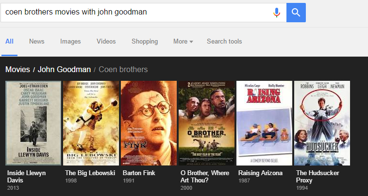 The Google Carousel complements the Knowledge Graph with scrollable images relevant to the query.