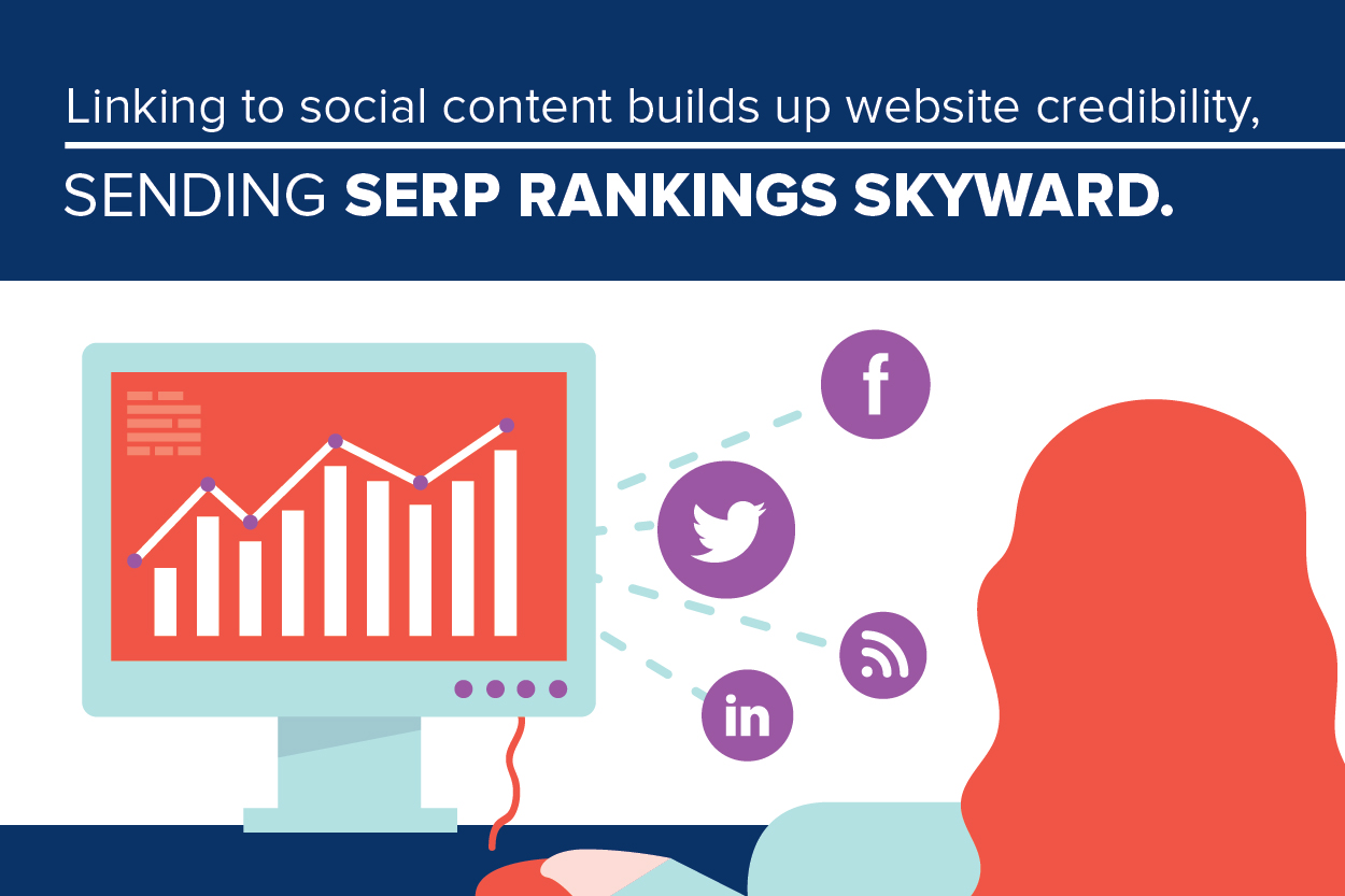 Links pointing to your content, even from social, make you lok good to search engines.