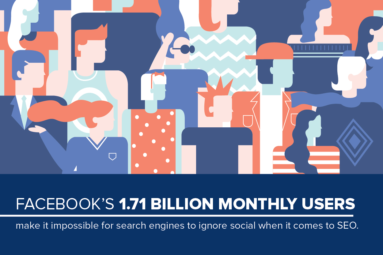 It's hard for Google to ignore 1.71 billion Facebook users.
