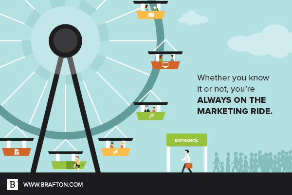 Whether you know it or know, you're always on the marketing ride.