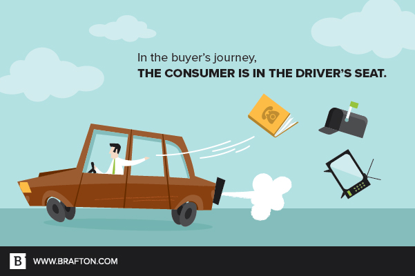 Consumers are in the driver's seat on the buyer's journey.