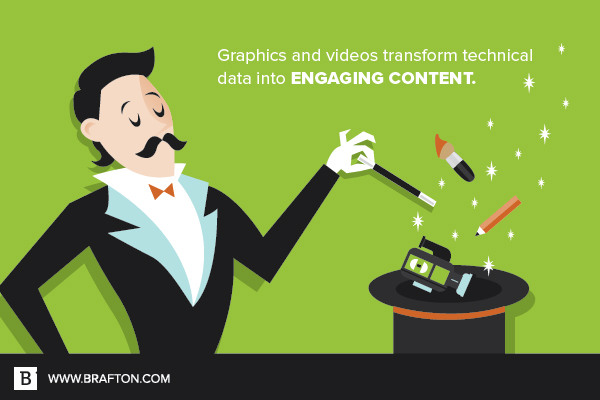 Video and graphics help solar content marketing come to life.