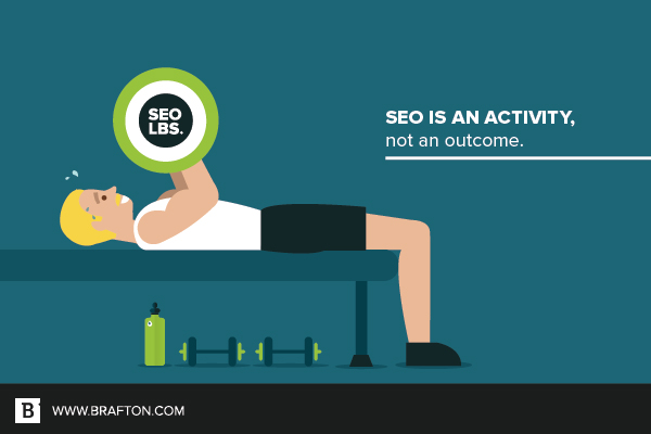 SEO is an activity, not an outcome.