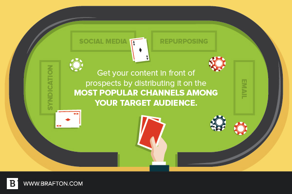 Distribute content where your target audience is.
