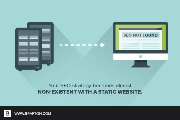 Static websites are no good for SEO
