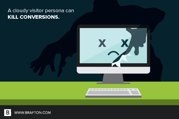 Ensuring visitor and buyer personas are in tune is essential to generating conversions.