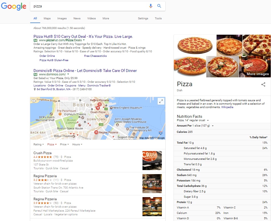 Google knows what you're looking for even if your query is just a word or two, like 'pizza.'