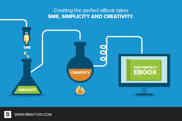 Secrets for the perfect eBook
