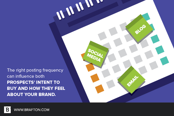 Content posting frequency influences buying intent