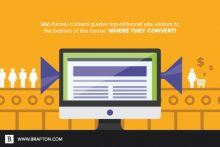 close the gap with mid-funnel content