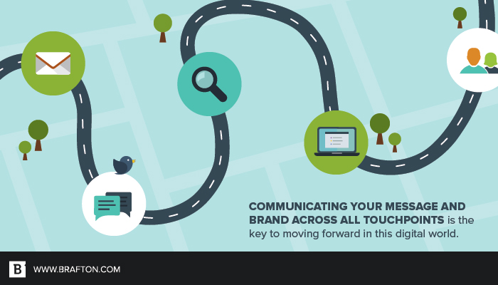 Content marketing touchpoints