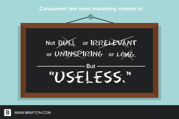 Consumers find most content useless