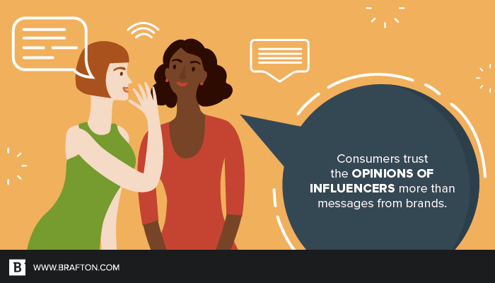 When social influencers talk, people listen.