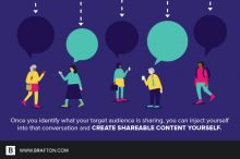Identify what your audience is sharing and use what you learn to create shareable content yourself.