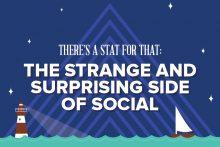 Strange social stats