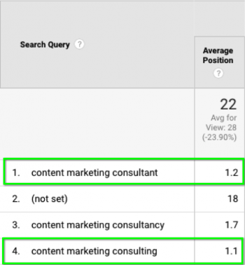 "Search Query - ""consultant"""