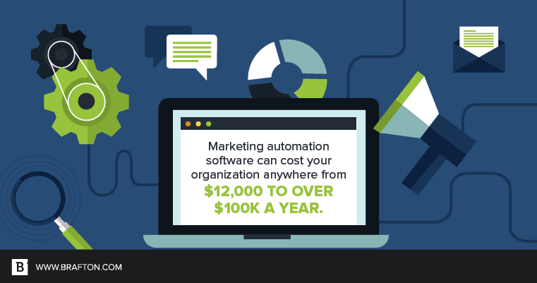 Marketing automation is expensive, so make sure you get enough value to make it worthwhile.